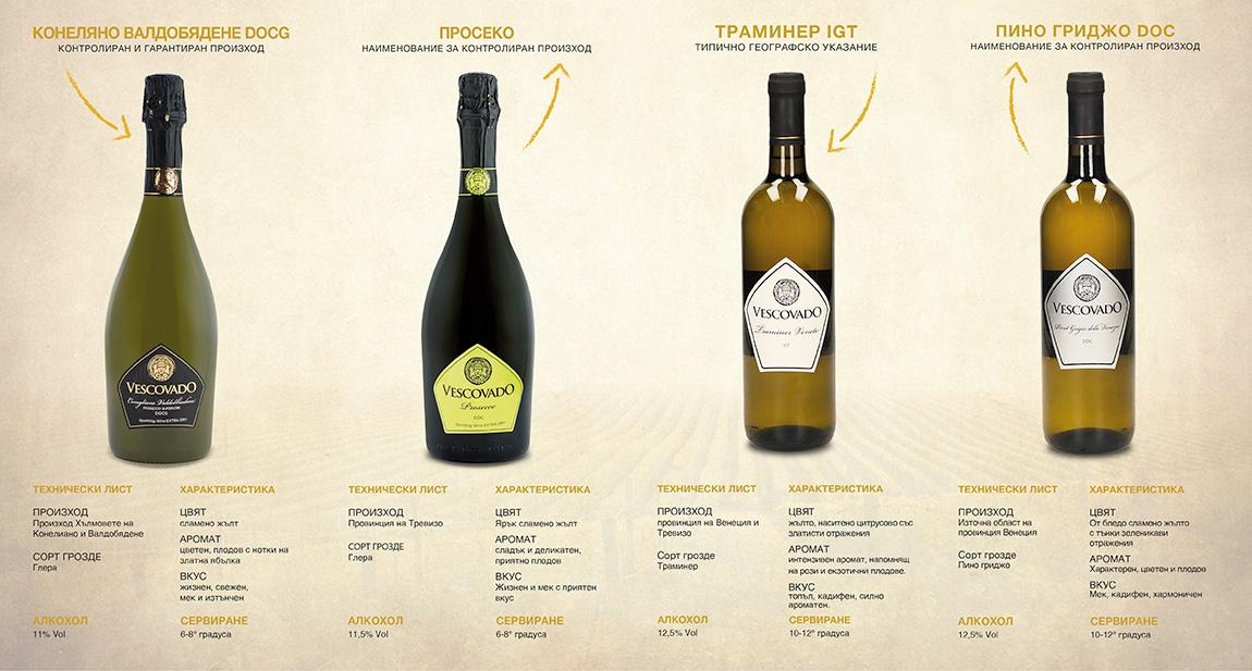 Caso studio Vescovado Wine